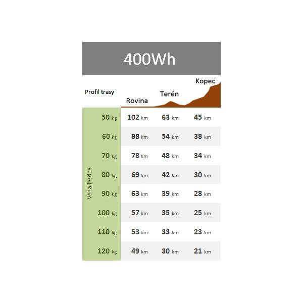 baterie-400wh-7.jpg